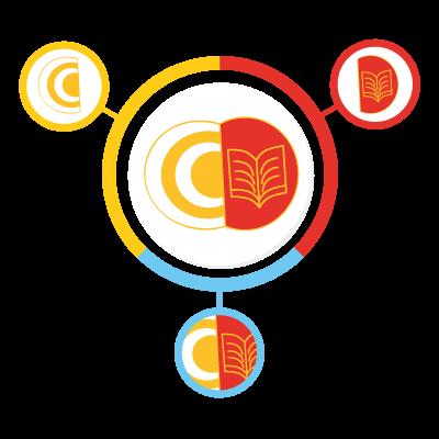 Logotipos AMPA y CEIP Cortes de Cádiz, explicación